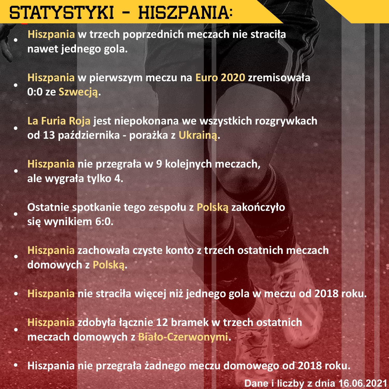 hiszpania statystyki