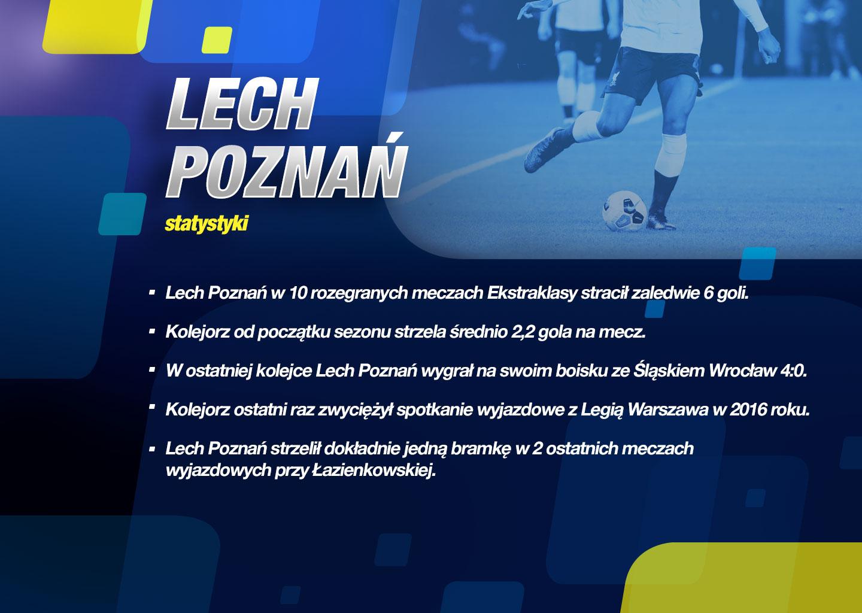 Lech Poznań statystyki