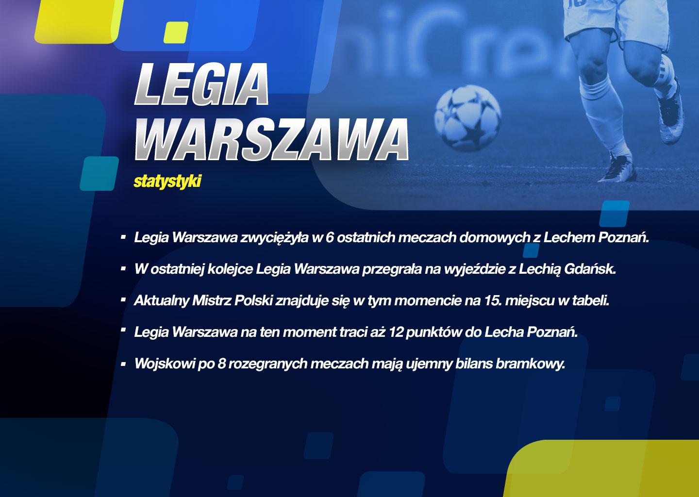 Legia Warszawa statystyki
